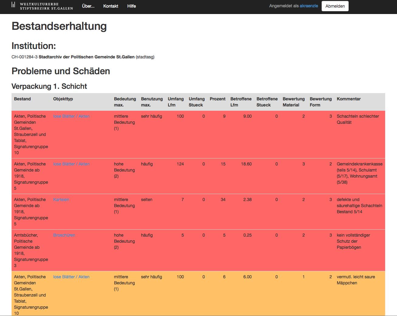 Screenshot der Datenbank: Auswertung der Bestandsanalyse (Ausschnitt)
